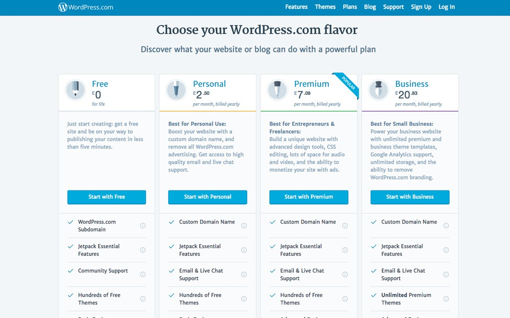 A Guide To WordPress.com